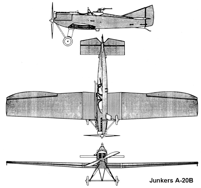 Junkers A-20